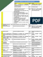 8.CRONOGRAMA ACTIVIDADES.ALCALÁ SOLIDARIA 6..pdf