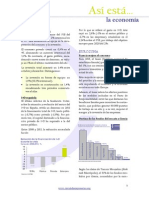 Así Está La Economía Marzo 2015-Círculo de Empresarios