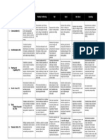 C-Core Behavioural Competencies Model (Revised)