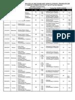 Datesheet SSC Annual 2015