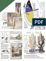Tmh Cheat-sheet Fold Format