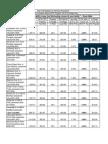2015 Tax Fairness Evaluation