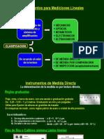 METRO_Clase02_Instrumentos Para Mediciones Lineales