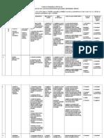 Plan de Prevenire Si Protectie - Personal Administrativ (Model)