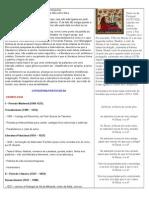 Literatura Portuguesa Aula 1