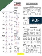Concours-PSI-Symboles-FormulesA3-2006.pdf