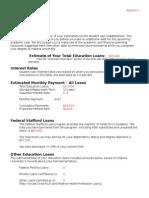 IU Loan Debt Letter (Example)