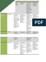 arquitectura caracteristicas generales.docx