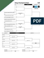 2015 Big Ten Championships