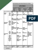 Plan de Estudios Esp Desarrollo Humano