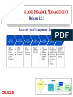 OLFM_Business_Process_Model.pdf