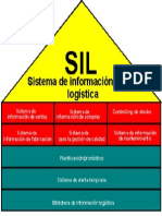 Activar Sistema Informacion Logistica