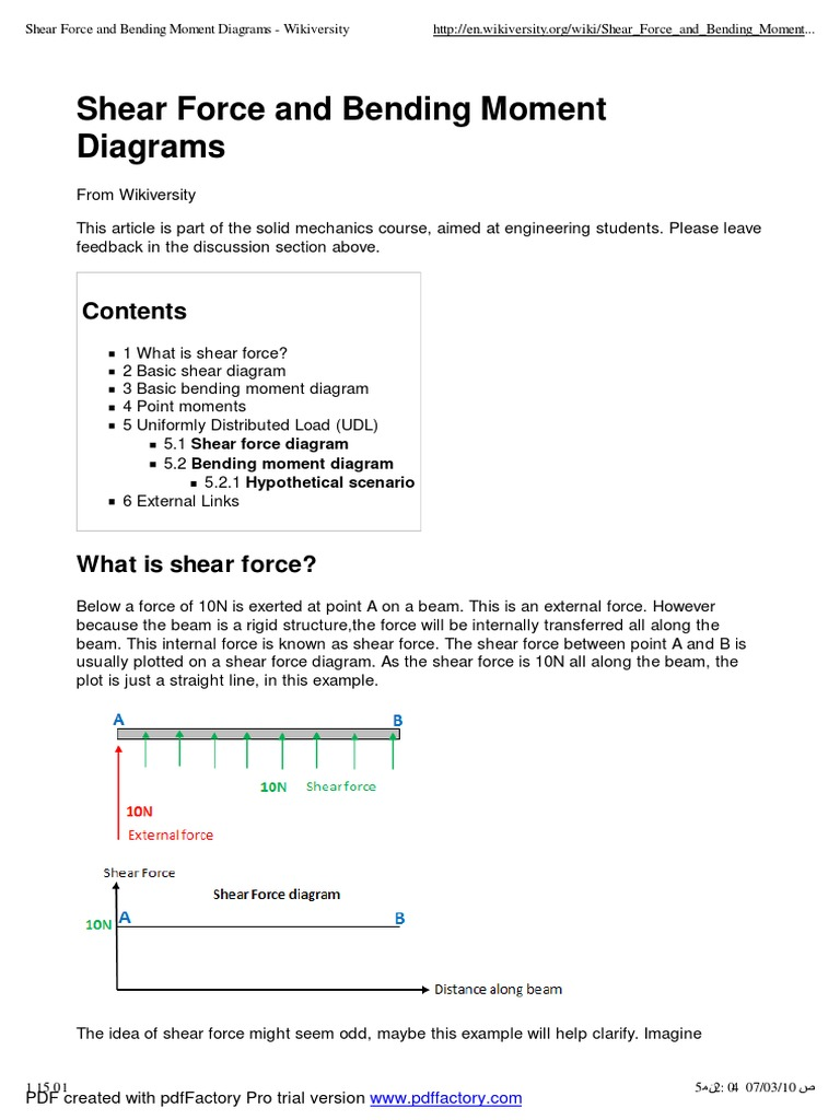 Shear Force And Bending Moment Diagrams Beam Structure Diagram For Beams