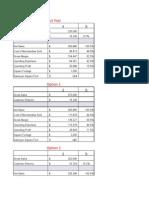 calculating profitability