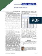 Platinum used in Catalytic Converter