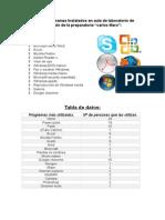 Lista de Programas Instalados en Aula de Laboratorio de Cómputo de La Preparatoria