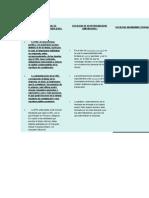 Formalidades para constituir una SRL.docx