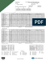 Marinos vs Guaiqueries 6/03/2015