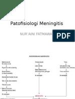 Patofisiologi Meningitis