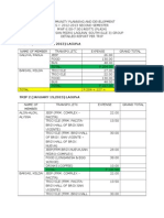 Cpd Budget