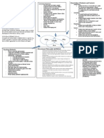 convergence chart draft