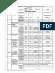 Retail Supply Tariff 2015-16 BESCOM-English-02.03.2015