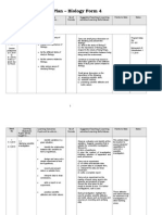 Yearly Plan Biology Form 4 2015