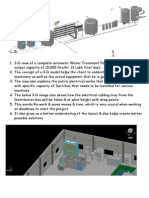 3-D Modeling of Entire mineral water Projects.pdf