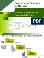Leccion 8 Modelo de Procesos de Negocios y Diagramas