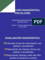 EVALUACIÓN DIAGNÓSTICA (QUITO).ppt