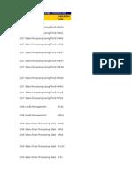 Baseline Function List