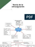 La Teoría de La Estructuración.