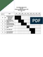 Carta Gantt Coursework F5 2015