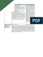 estructura Normas Internacionales