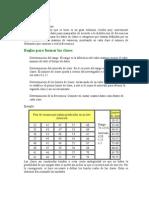 Distribucion de Frecuencia de Datos