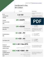 PMP Formulas PMBOK5