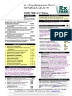 RxFiles Drug Comparison Charts 10th Edition