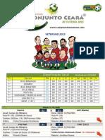 Tabela 07-03-2015