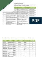 24.CUADROS INDICADORES SALUD PUBLICA- Situacion Nutricional.xlsx