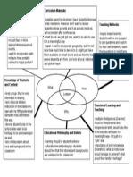 pehrson convergance chart
