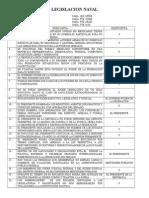 Legislacion Naval de 2do a Tte. Frag. 2011