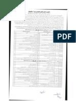 BISE Sahiwal Board SSC Date Sheet 2015