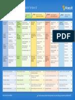 Windows 8 Resource Guide