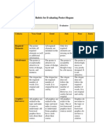 Rubric for Evaluating Poster Making