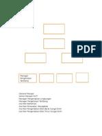 struktur PLPT