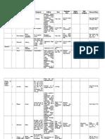 Daftar Nama Obat (Vit, Cairan, Dll).Rtf