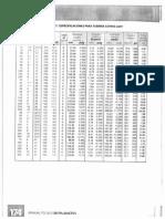 Especificación Técnica PVC