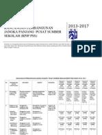 Rancangan Pembangunan Jangka Panjang PSS 2013-2017