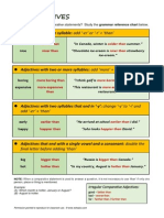 English Grammar Chart - Comparatives