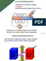 14.ARUHAN ELEKTROMAGNET